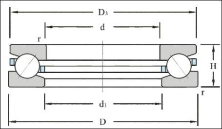 推力角接触球轴承
